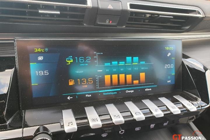 Peugeot 508 PHEV